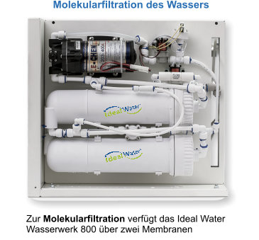 Membranen im Ideal Water System